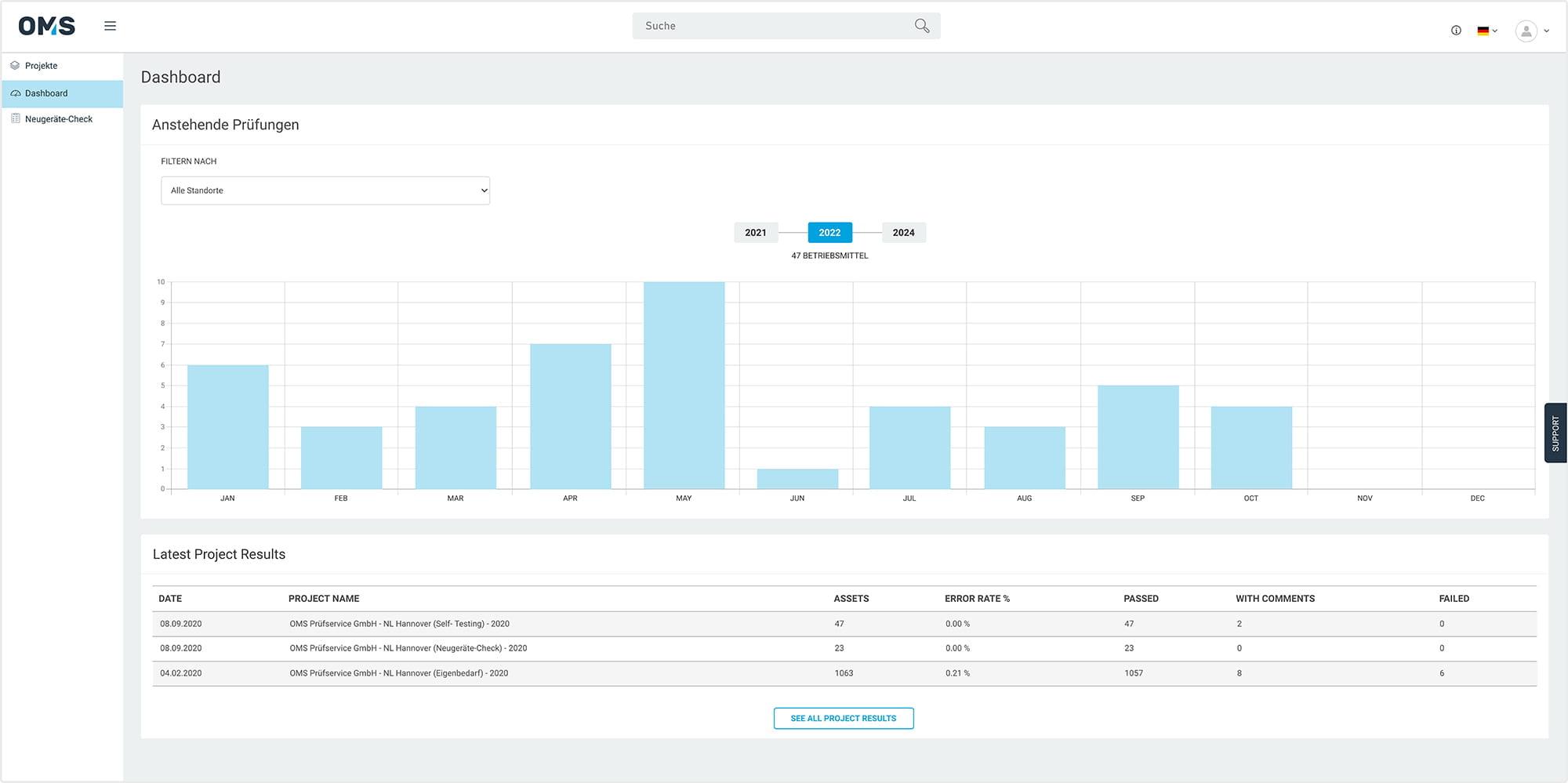 OMS Kundenportal - Ihr persönliches Dashboard | OMS Prüfservice GmbH